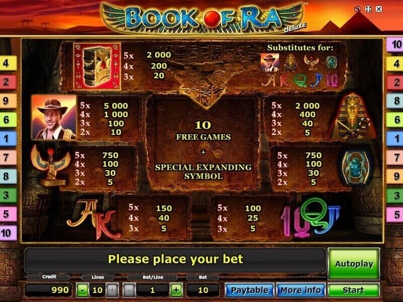 Book Of Ra Deluxe  Peliautomaatti – Videokolikkopelin Toiminnot